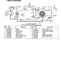 mtd riding mower wiring diagram data diagram schematic mtd lawn tractor wiring diagram mtd riding mower wiring diagram [ 1224 x 1584 Pixel ]