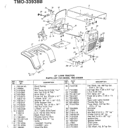 free mtd riding lawn mower wiring diagram free free for mtd riding lawn mower wiring diagram [ 1224 x 1584 Pixel ]