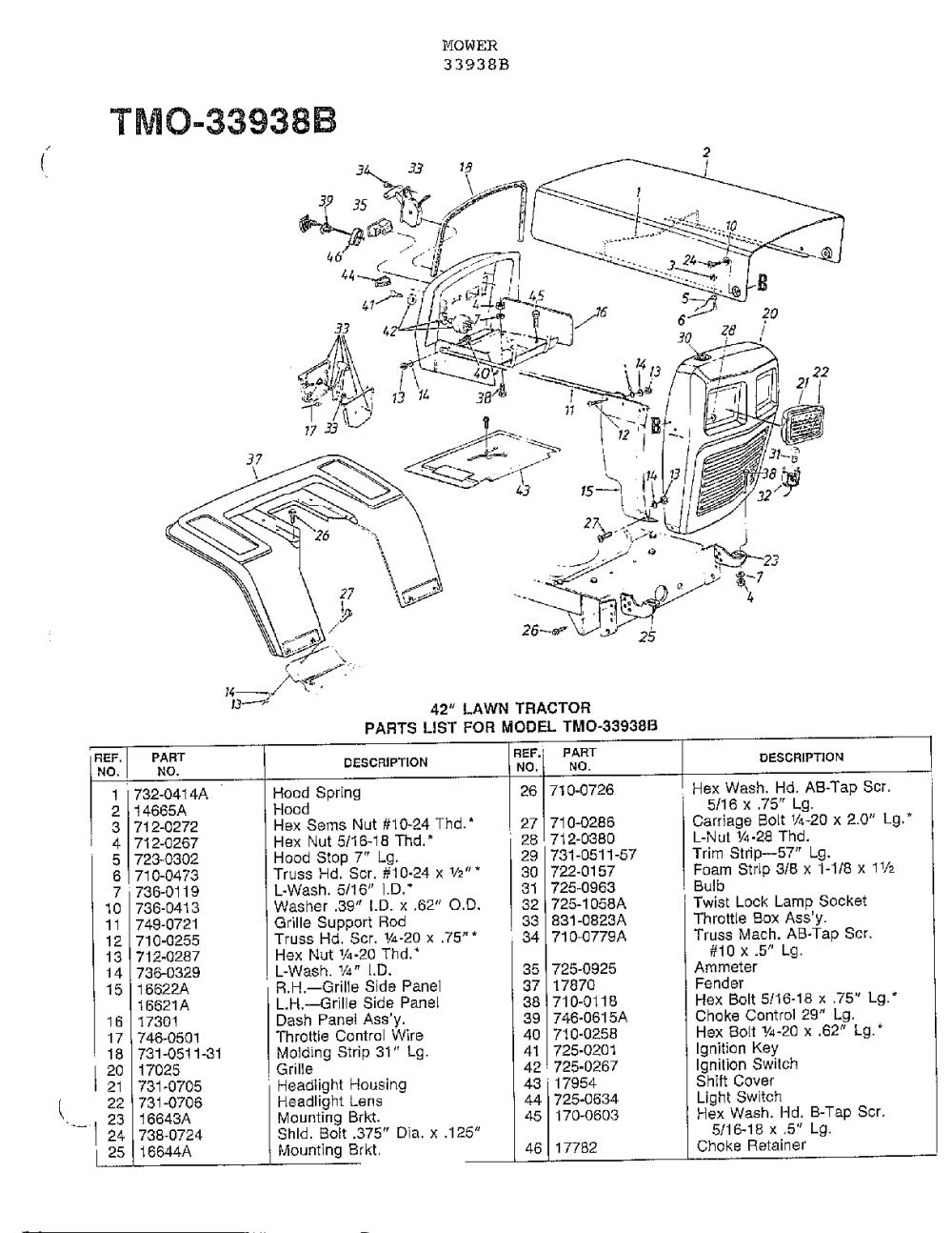 medium resolution of free mtd riding lawn mower wiring diagram free free for mtd riding lawn mower wiring diagram