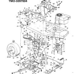 Mtd Lawn Mower Belt Diagram Three Phase Transformer Wiring 1 4 Hp Free Engine