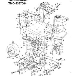 mtd 1 4 hp lawn mower wiring diagram mtd free engine for mtd riding lawn mower [ 1224 x 1584 Pixel ]