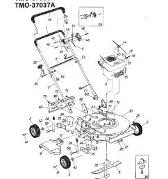 yardman riding mower parts diagram wiring diagram [ 1224 x 1584 Pixel ]
