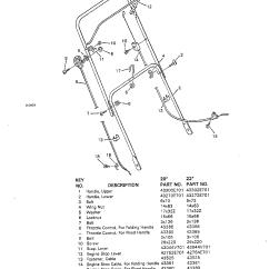 Push Mower Wiring Diagram Nema 6 30r Murray Lawn Schematics Schematic Mowers Models Diagrammurray