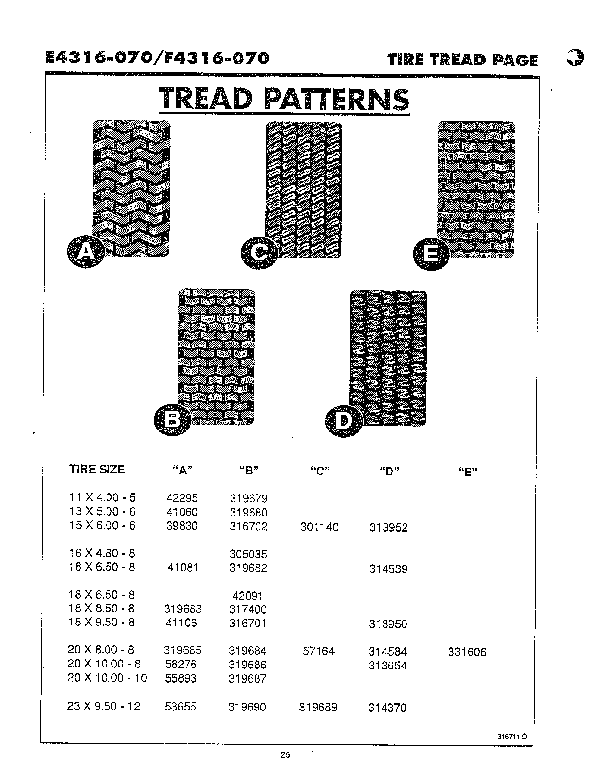 Noma Riding Lawn Mower Parts Diagram On Tire Tread Diagram