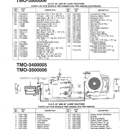 murray model 42170x9a lawn tractor genuine parts rh searspartsdirect com murray engine diagram 12 volt solenoid wiring diagram [ 1224 x 1584 Pixel ]