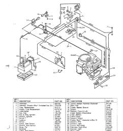 murray wiring diagram 8hp wiring diagram database edko columbus ohio murray wiring diagram riding mower rc [ 1224 x 1584 Pixel ]