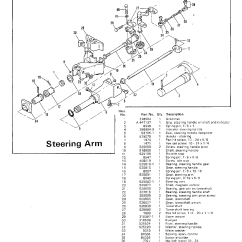 Seastar Hydraulic Steering Parts Diagram Supply Chain Process Flow Free