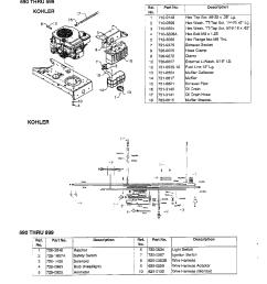 mtd 690 thru 699 muffler electrical diagram [ 1224 x 1584 Pixel ]