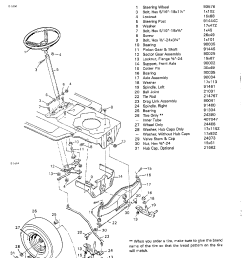 mower deck diagram furthermore murray lawn tractor parts also on cub [ 1224 x 1584 Pixel ]