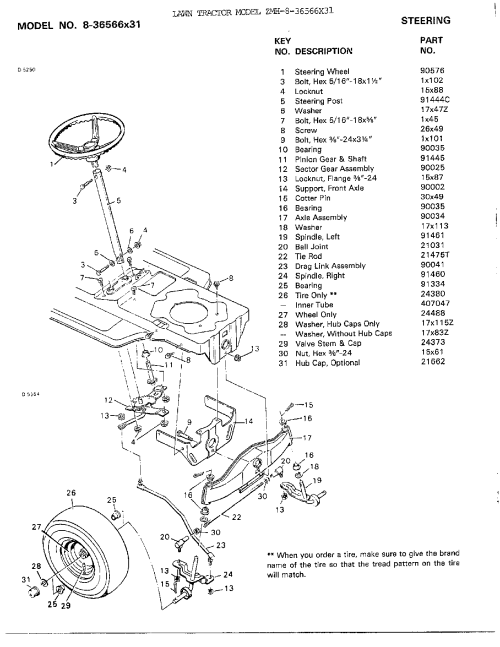 small resolution of mower deck diagram furthermore murray lawn tractor parts also on cub