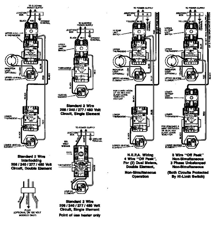 robertshaw hot water thermostat wiring diagram robertshaw water heater thermostat wiring diagram wiring diagrams on robertshaw hot water thermostat wiring diagram