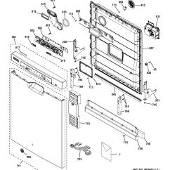 Ge Dishwasher Parts Diagram How A Neti Pot Works Model Gdf520pgj0ww Sears Partsdirect