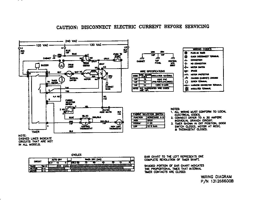 Kenmore Dryer Motor Wiring Diagram - kenmore dryer 110 ... on
