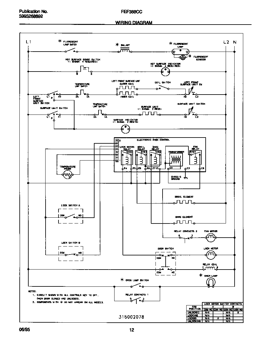 medium resolution of wiring diagram for frigidaire range the wiring diagram frigidaire range wiring diagrams frigidaire car wiring diagram
