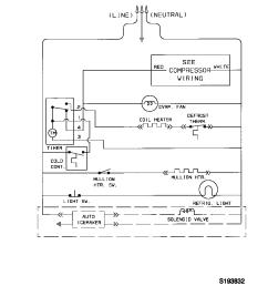 301 moved permanently kelvinator fridge circuit diagram simple wiring diagram refrigerator [ 864 x 1103 Pixel ]