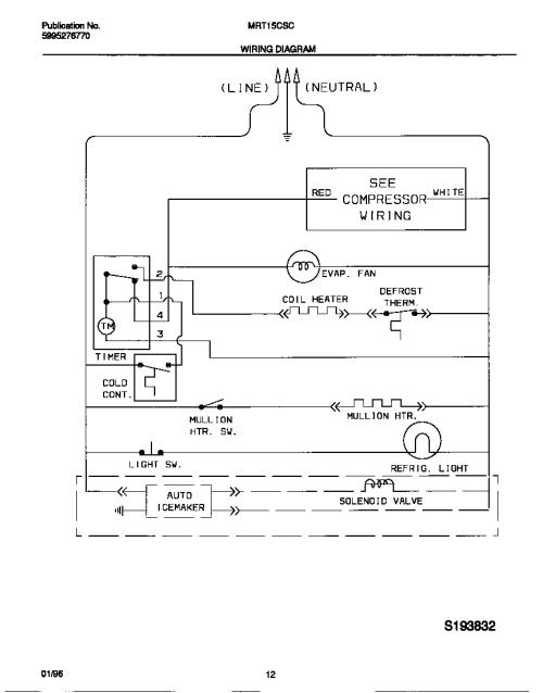small resolution of 301 moved permanently kelvinator fridge circuit diagram simple wiring diagram refrigerator