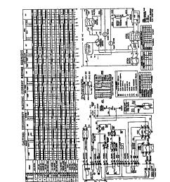 frigidaire frigidaire washer 5995280251 wiring diagram parts [ 864 x 1101 Pixel ]