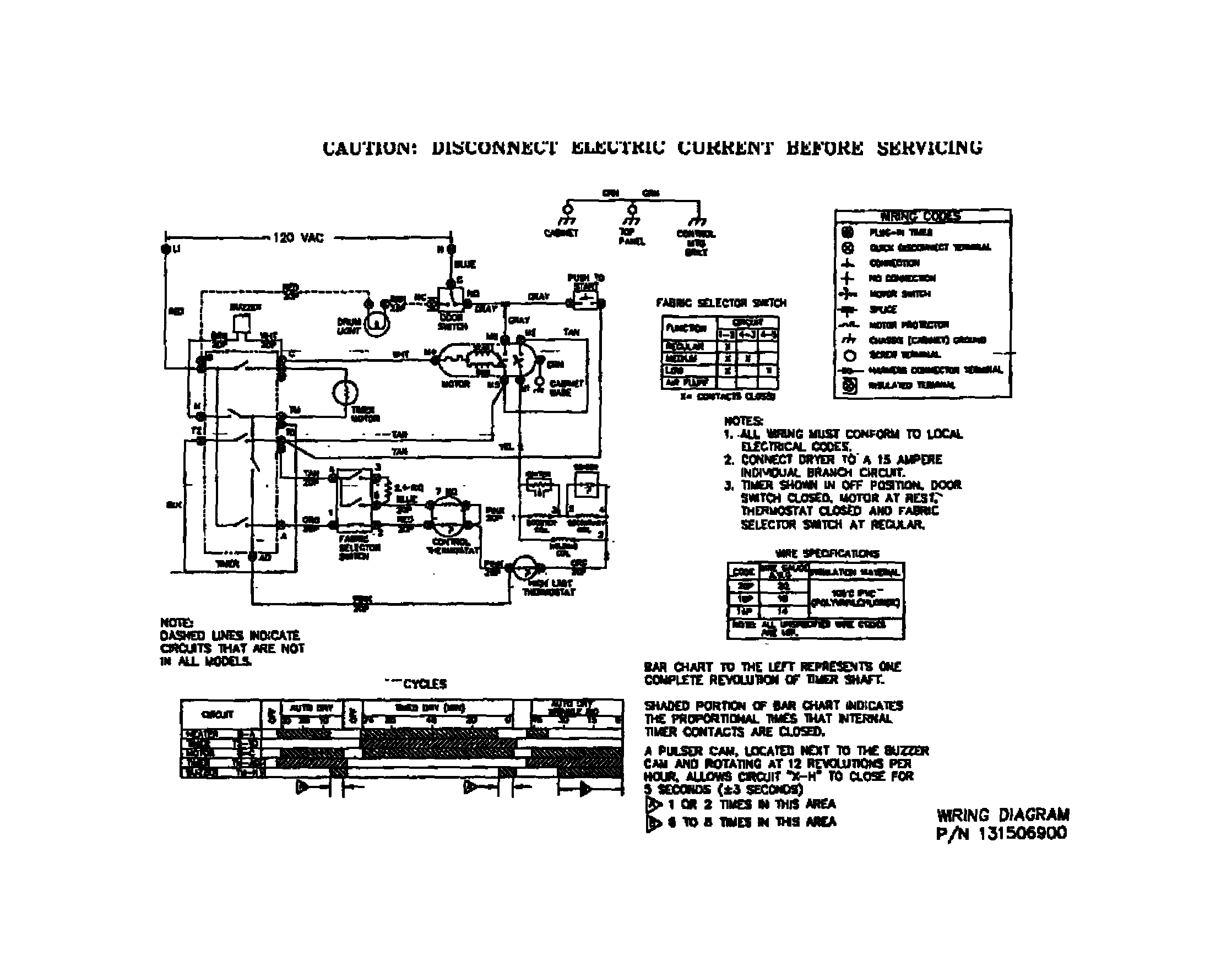WIRING DIAGRAM Diagram & Parts List for Model WDG336RBD2