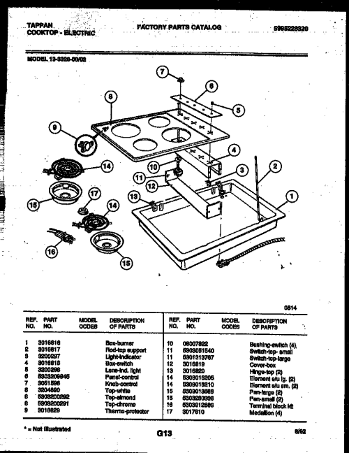 small resolution of tappan 13 3028 23 02 electric smooth top diagram