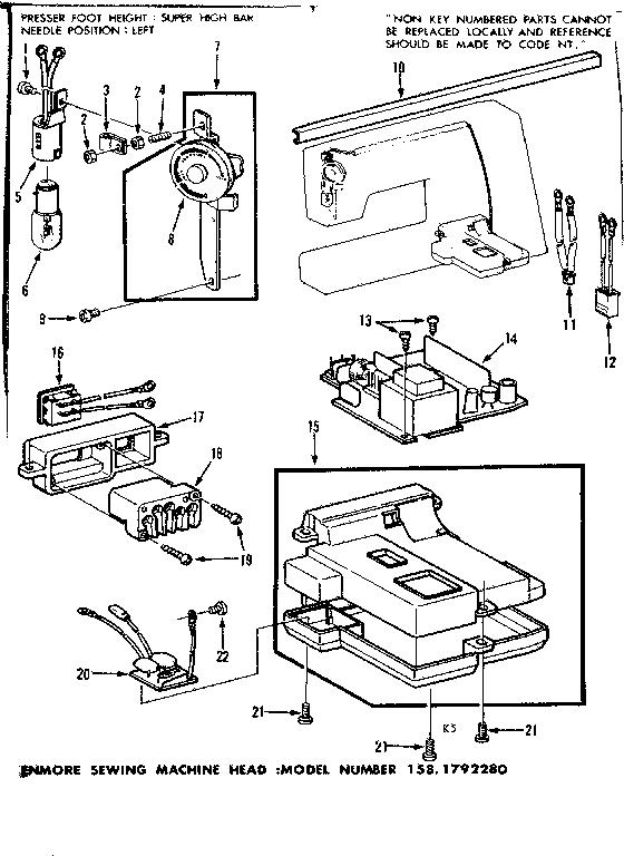 Kenmore model 1581792280 mechanical sewing machines