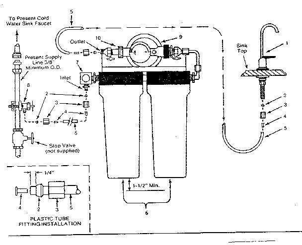 Ametek model CCF-201 water filter genuine parts