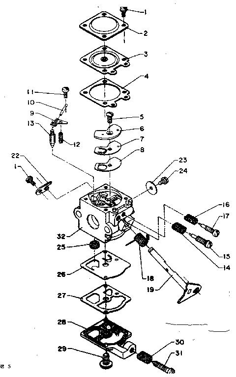 Craftsman model 271798820 line trimmer/weedwacker