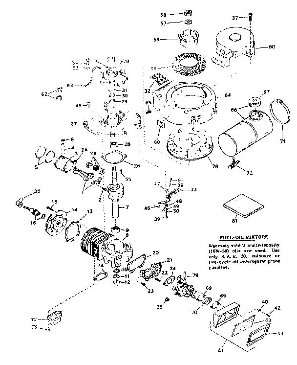 Craftsman model 778280051 line trimmer/weedwacker