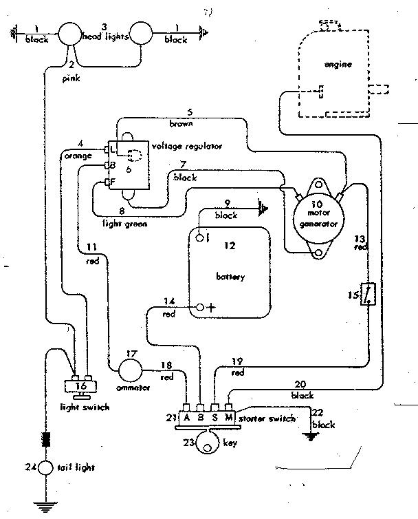 Sears Riding Mower Wiring Diagram. Engine. Wiring Diagram