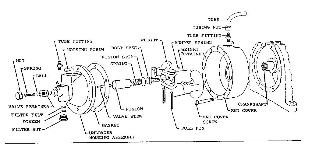 Craftsman model 10217312 air compressor genuine parts
