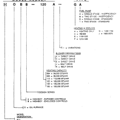 Rheem Gas Furnace Parts Diagram 1966 Mustang Instrument Panel Wiring Oil | Model Oab Sears Partsdirect