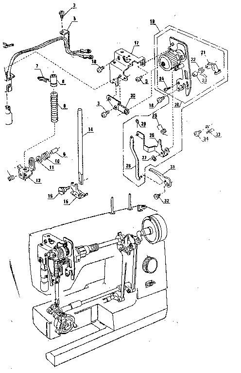 Kenmore model 3851254180 mechanical sewing machines
