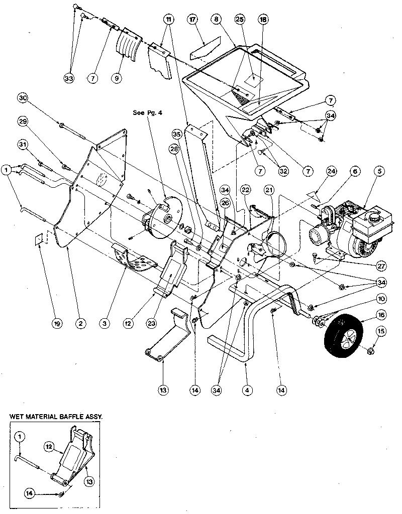 Troybilt model JUNIOR TOMAHAWK chipper shredder/vacuum