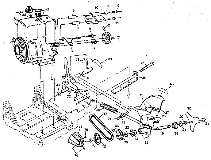 Craftsman model 536797520 edger genuine parts