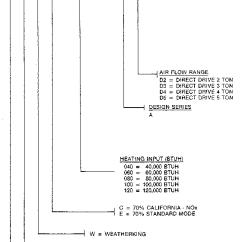 Goodman Package Heat Pump Wiring Diagram Chevrolet Aveo 2005 Radio Payne Model Number Breakdown Related Keywords - Long Tail ...
