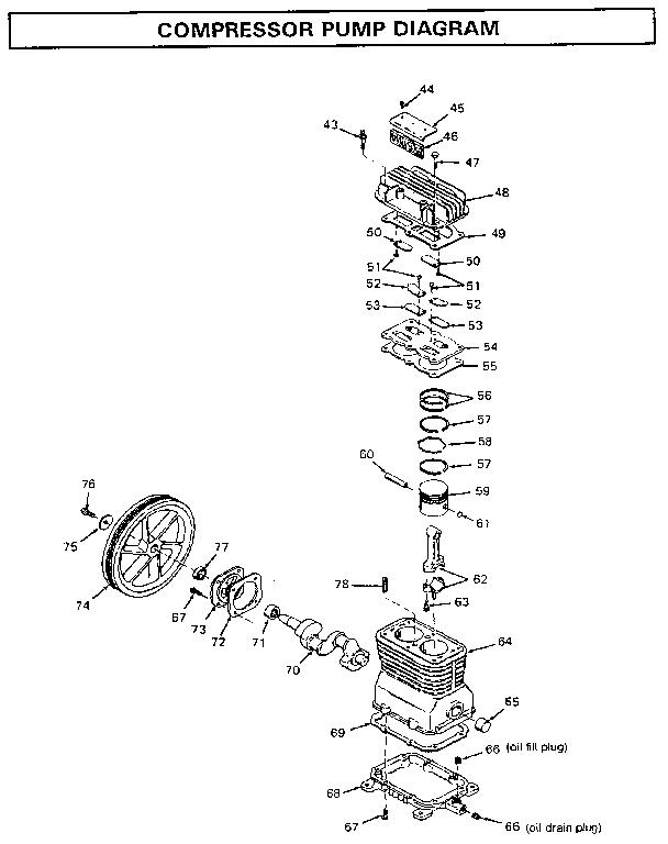 Craftsman model 919175260 air compressor genuine parts