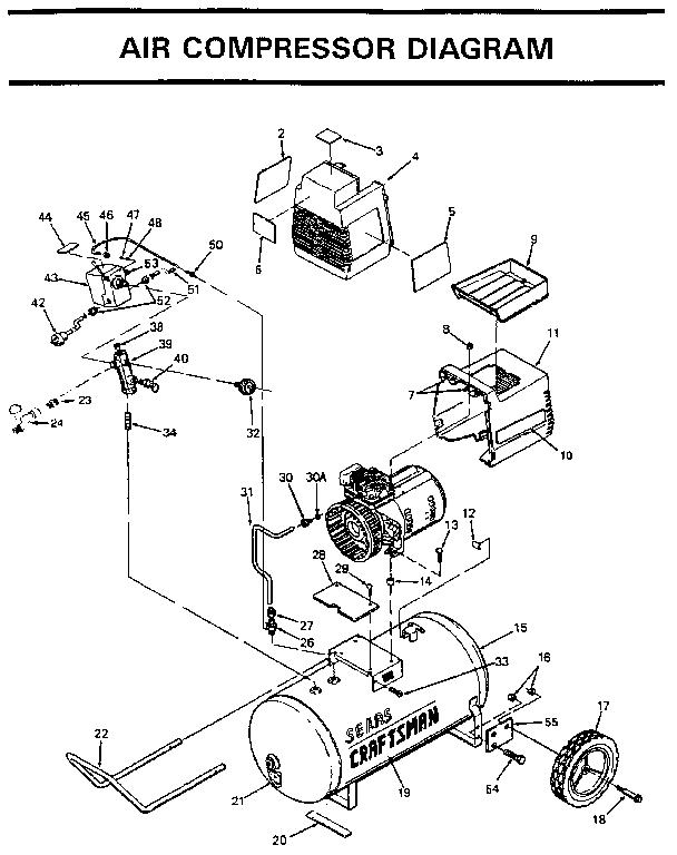 Craftsman model 919153531 air compressor genuine parts
