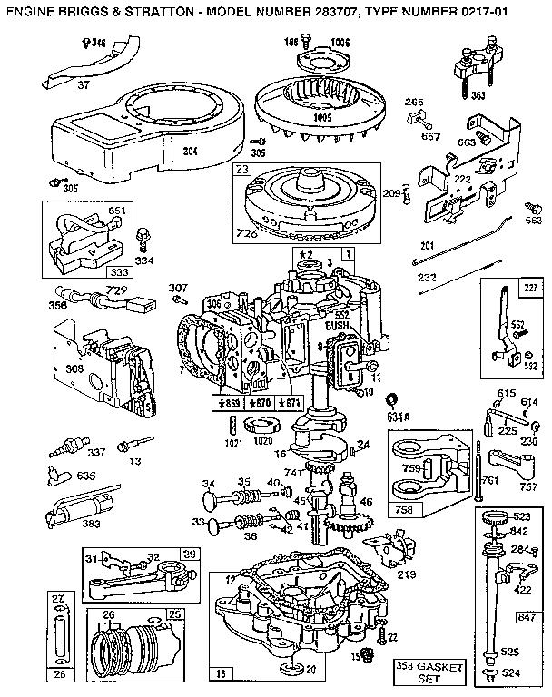 Briggs-Stratton model 283707-0217-1 engine genuine parts