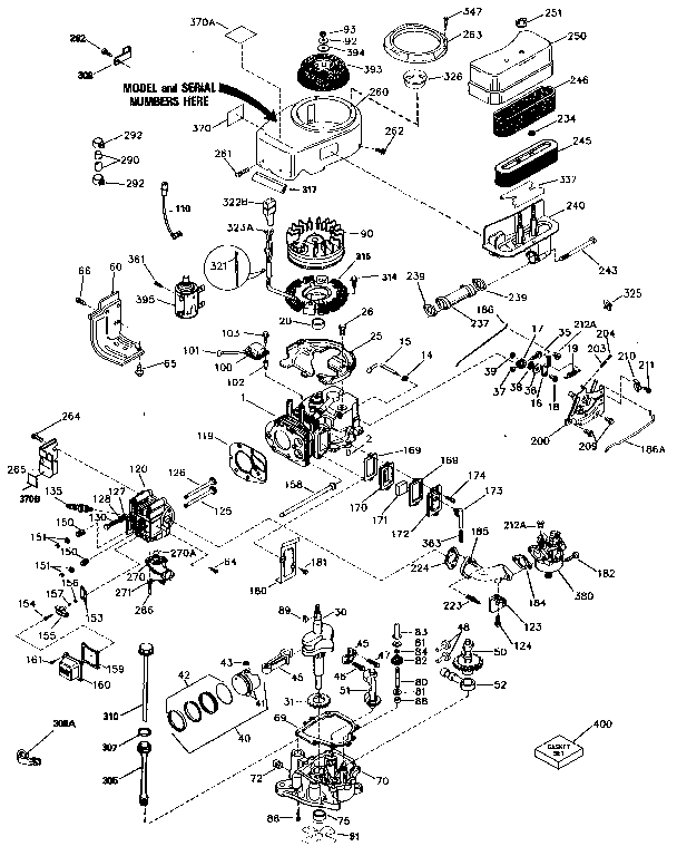 Cub Cadet Rzt 50 Wiring Diagram Cub Cadet 1862 Wiring