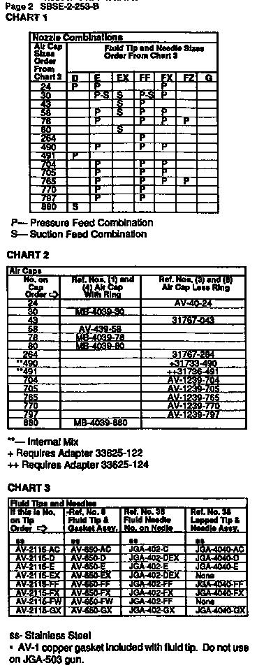 devilbiss spray gun parts diagram toyota mr2 alternator wiring model jga 503 power sprayer genuine charts