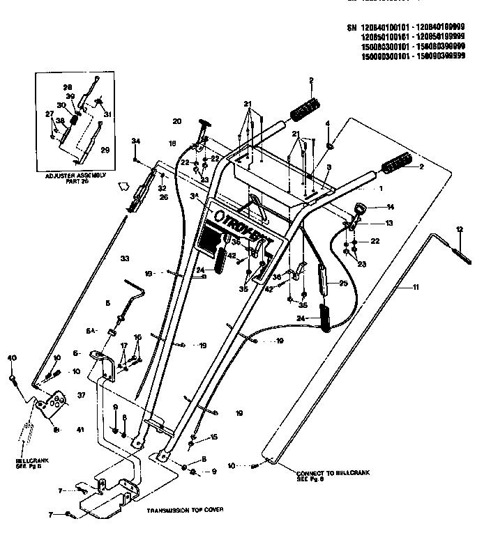 Troy Bilt Super Bronco Wiring Diagram Troy-Bilt Bronco 42
