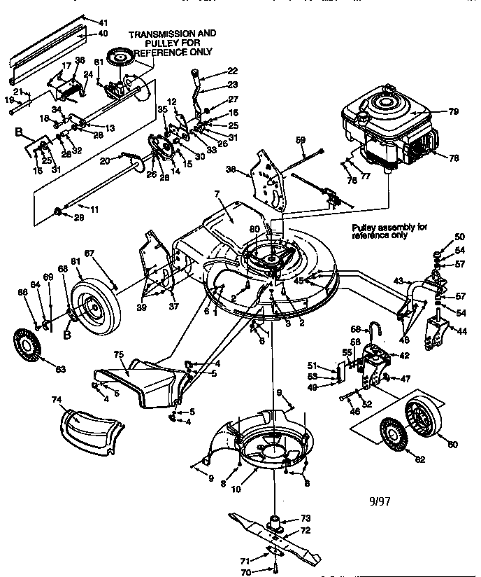 Craftsman Push Mower Model Number Location