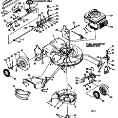 Husqvarna Lawn Mower Parts Diagram Amana Electric Dryer Wiring Great Installation Of Craftsman Model 247370330 Walk Behind Lawnmower Gas Genuine Rh Searspartsdirect Com
