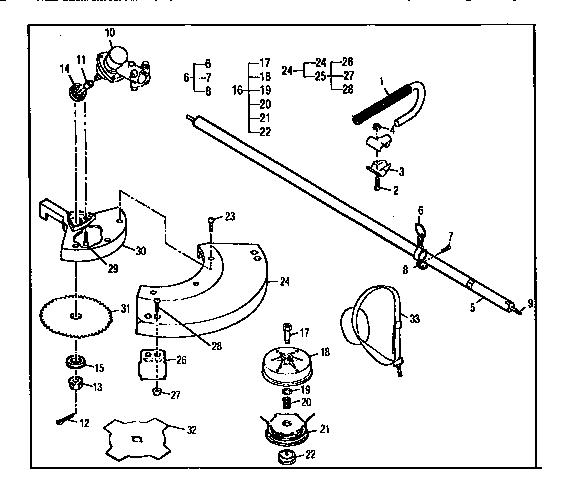 Craftsman model 989795040 line trimmer/weedwacker