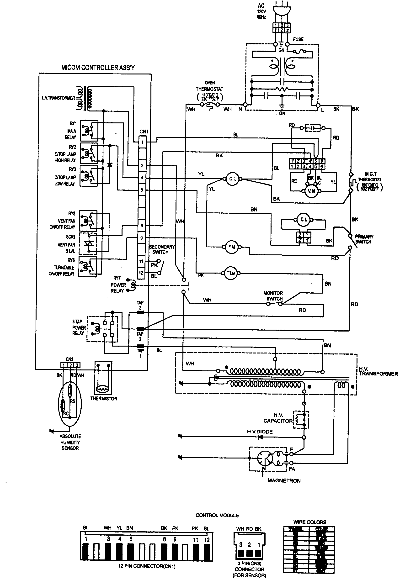 turntable cartridge wiring diagram 2016 jeep jk radio auto electrical