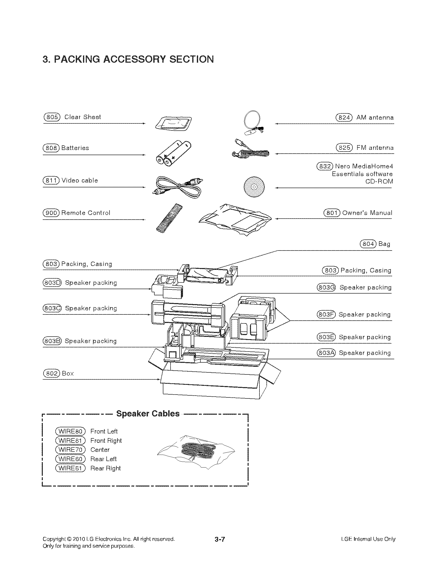 Lg model LHB975 dvd systems genuine parts