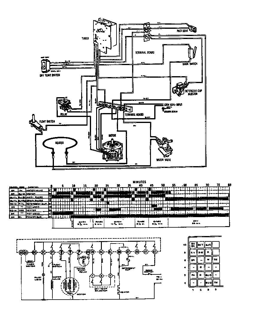 Caloric model DCR-211-1C-OM dishwasher genuine parts