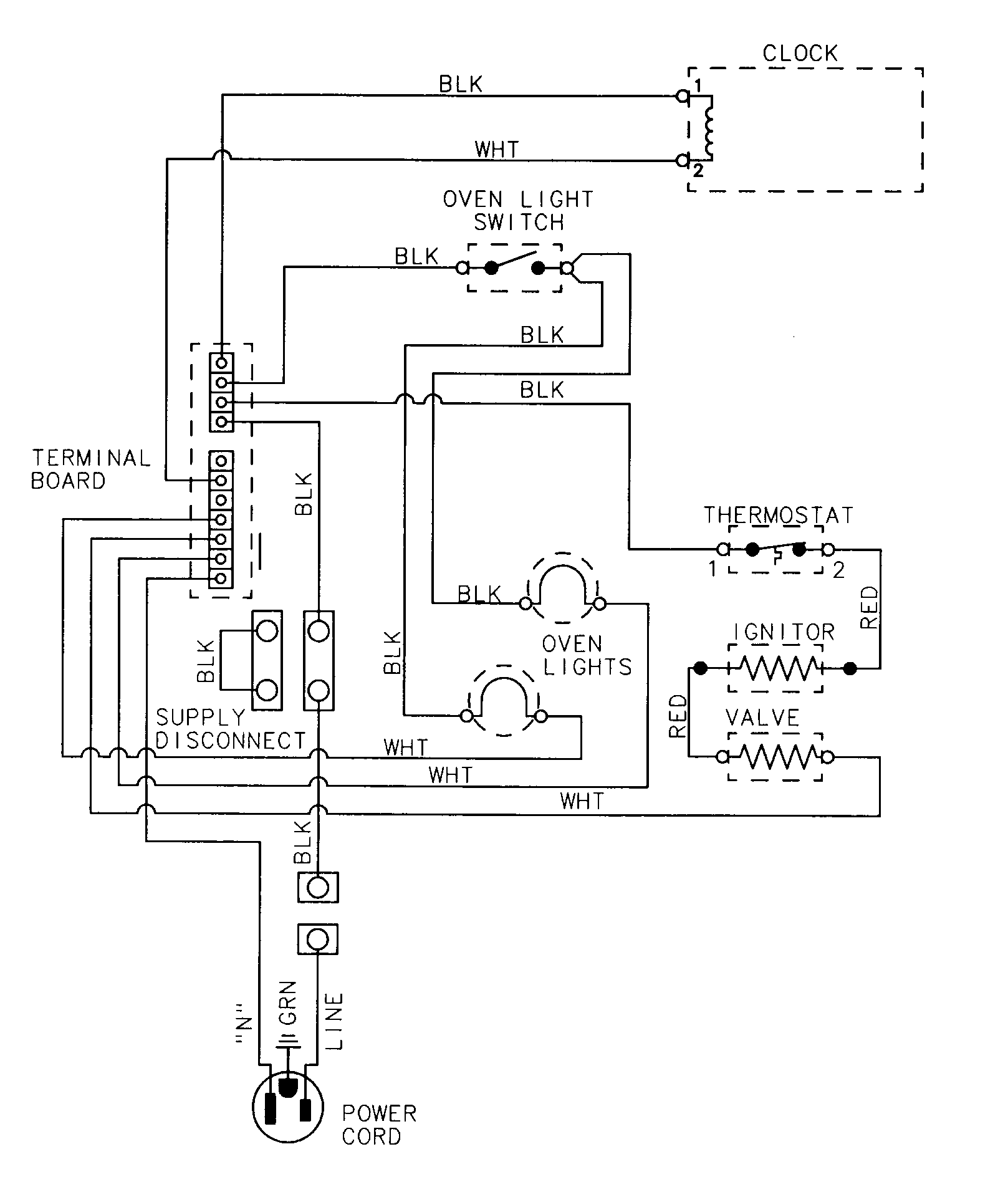 Magic-Chef model 9112WUV wall oven, gas genuine parts