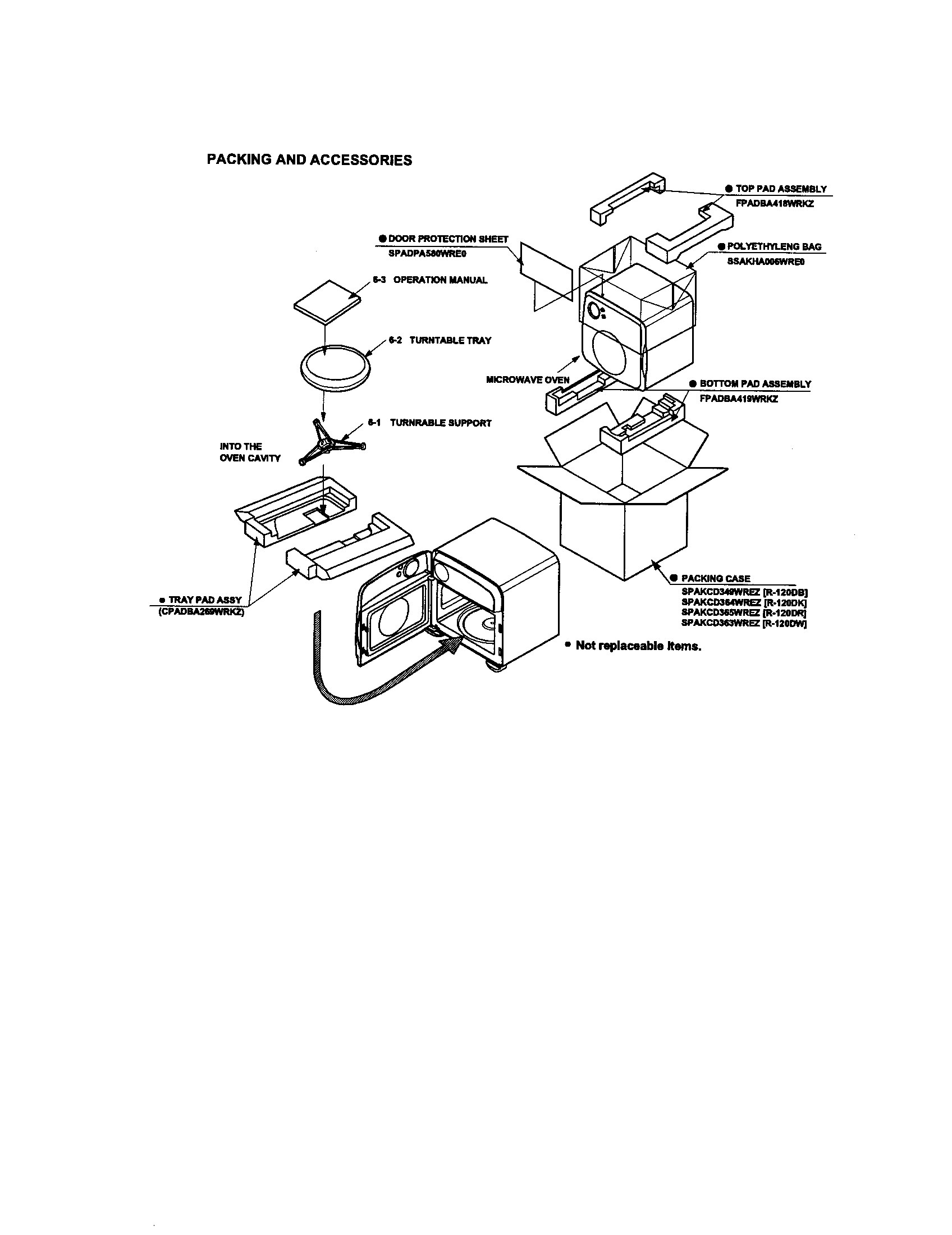 Sharp model R-120DK countertop microwave genuine parts