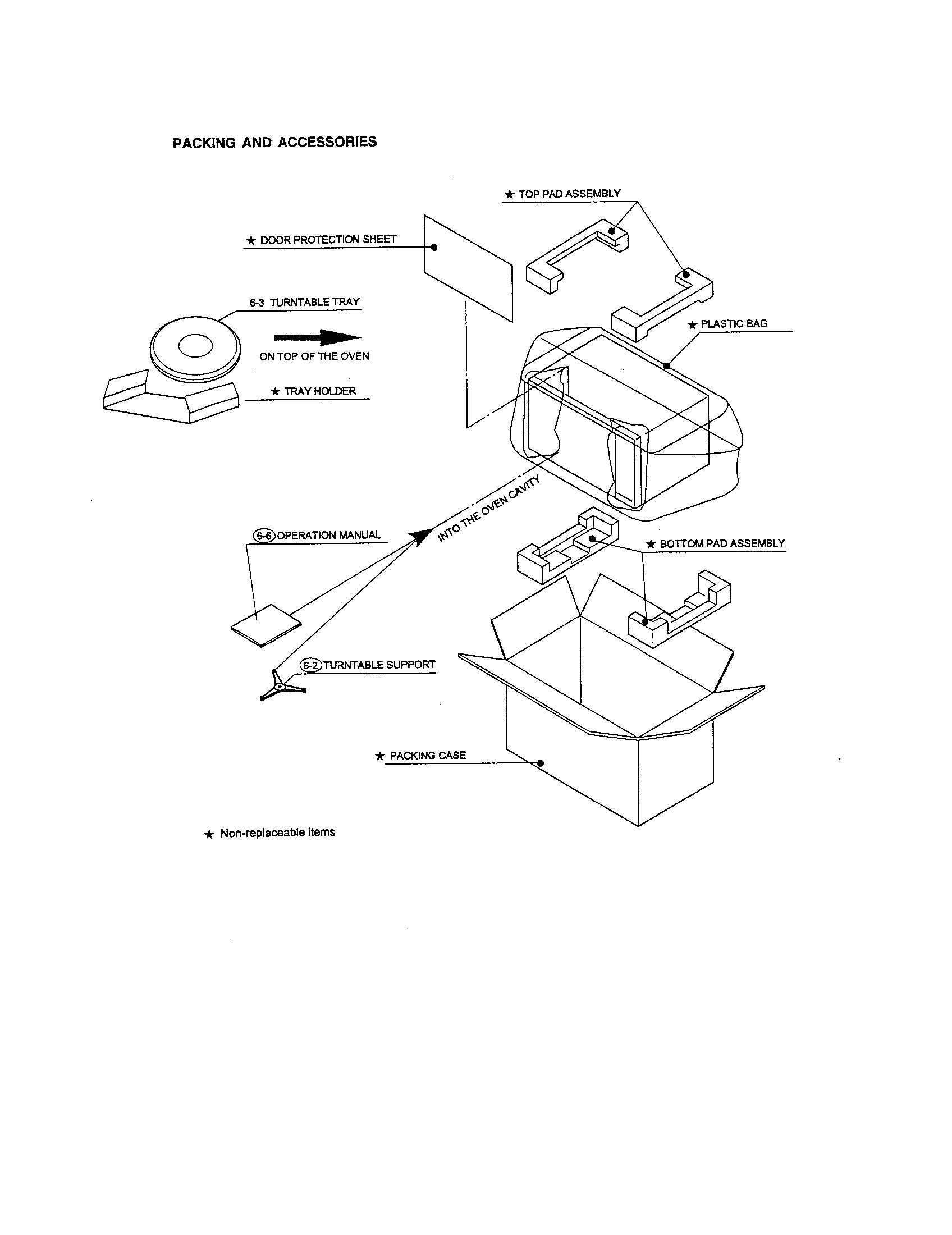 Sharp model R-428JK countertop microwave genuine parts