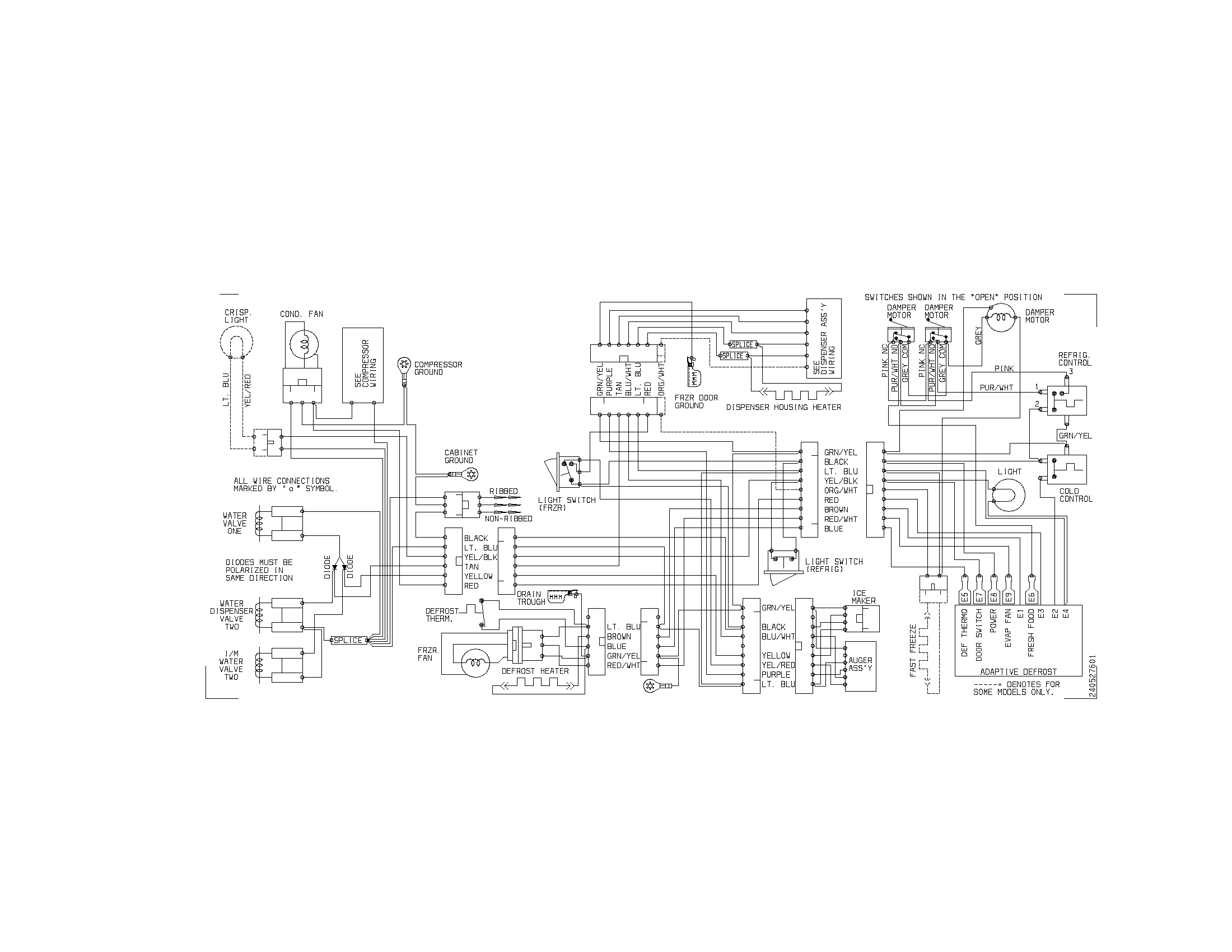 Kenmore model 25353322300 side-by-side refrigerator
